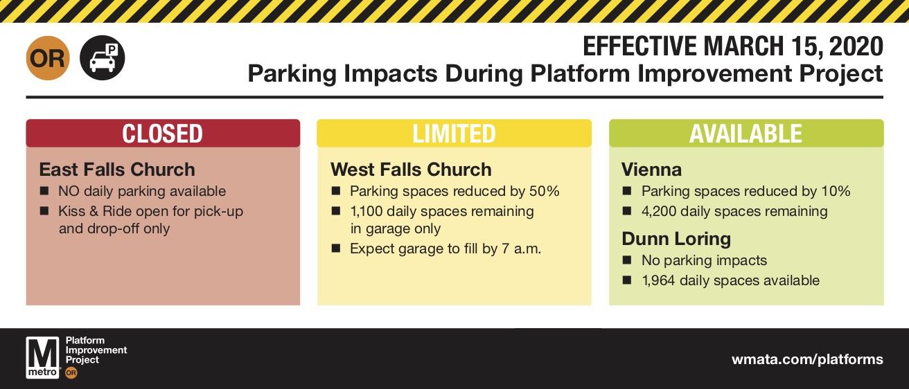 Parking Capacity PIP