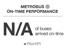 Bus On-Time Performance - N/A
