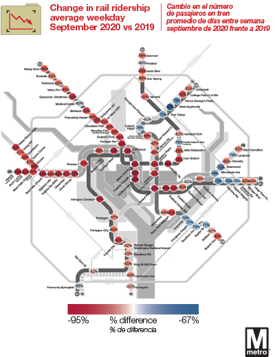 metrorail ridership fy21 winter covid budget map