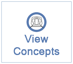 View Concepts