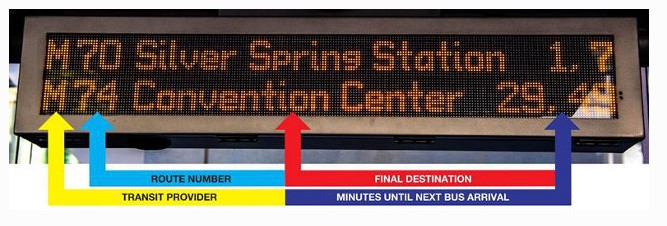 Electronic Next Bus Signs | WMATA