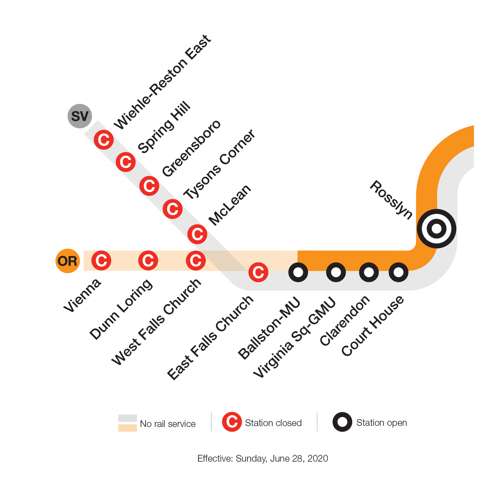 Beginning Saturday, May 23, all nine Orange and Silver line stations west of Ballston-MU will be closed and no Silver Line trains will operate in the Metrorail system.