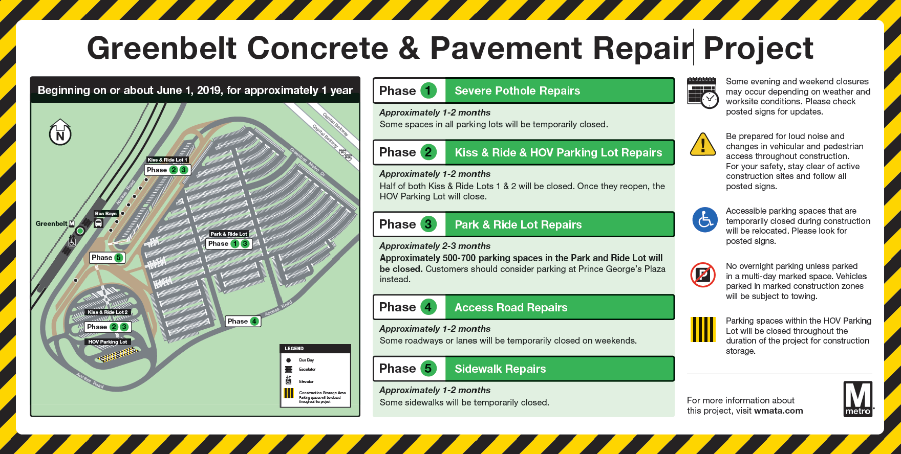 Greenbelt pavement repair overview